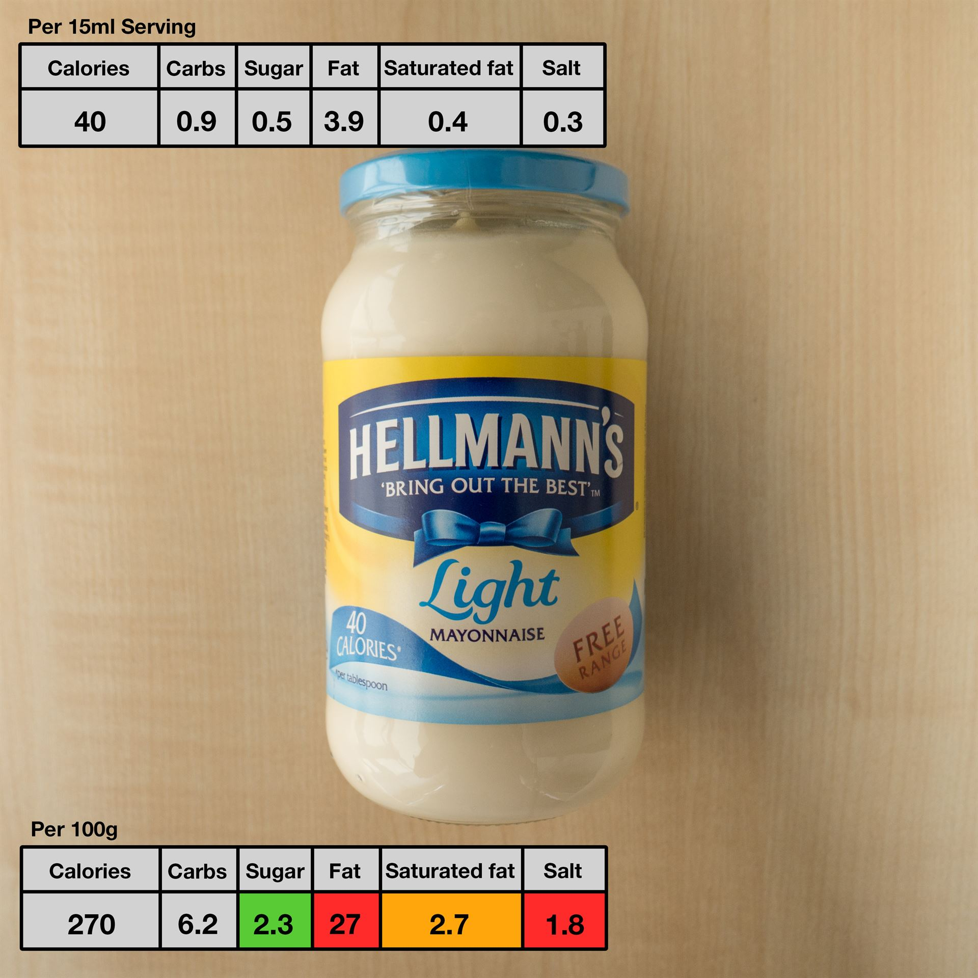 Hellman%e2%80%99s%20Light%20Mayonnaise2.jpg