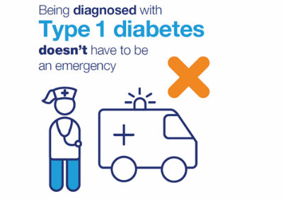 Inforgraphic%20-%20Being%20diagnosed%20with%20Type%201%20diabetes%20doesn't%20have%20to%20be%20an%20emergency.jpg