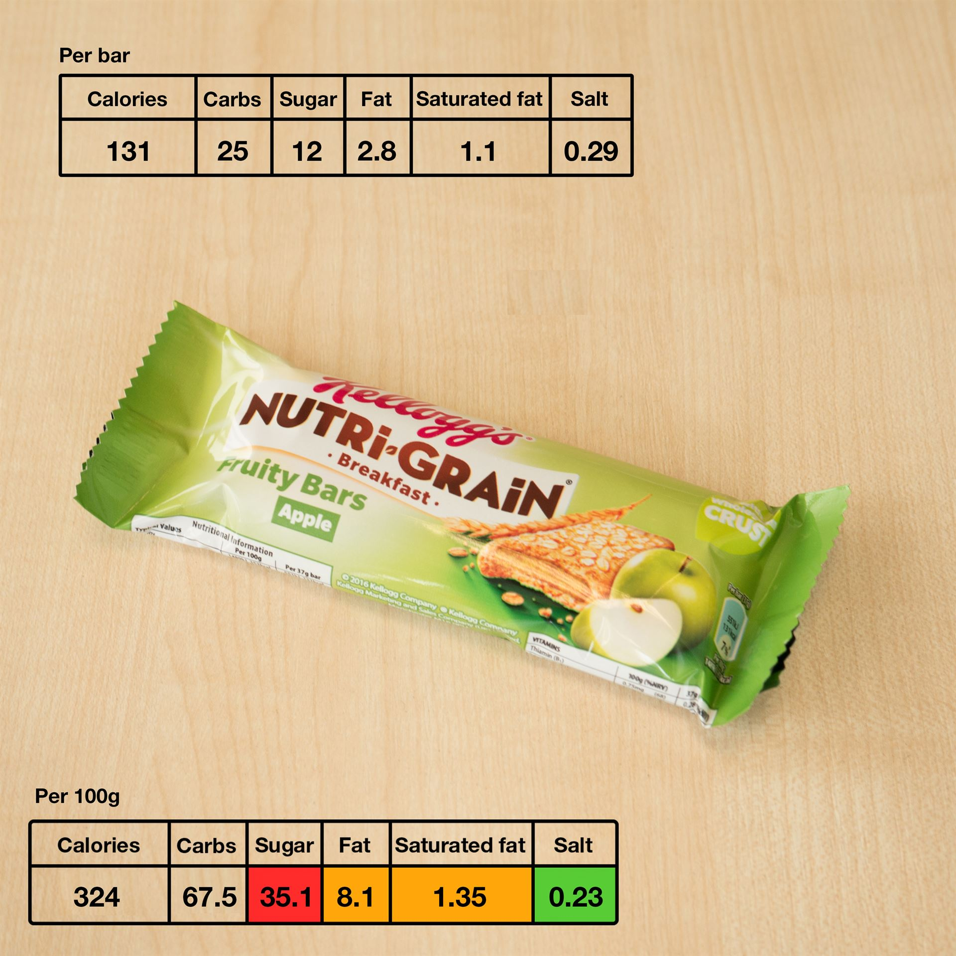 Nutri-Grain465x4652.jpg