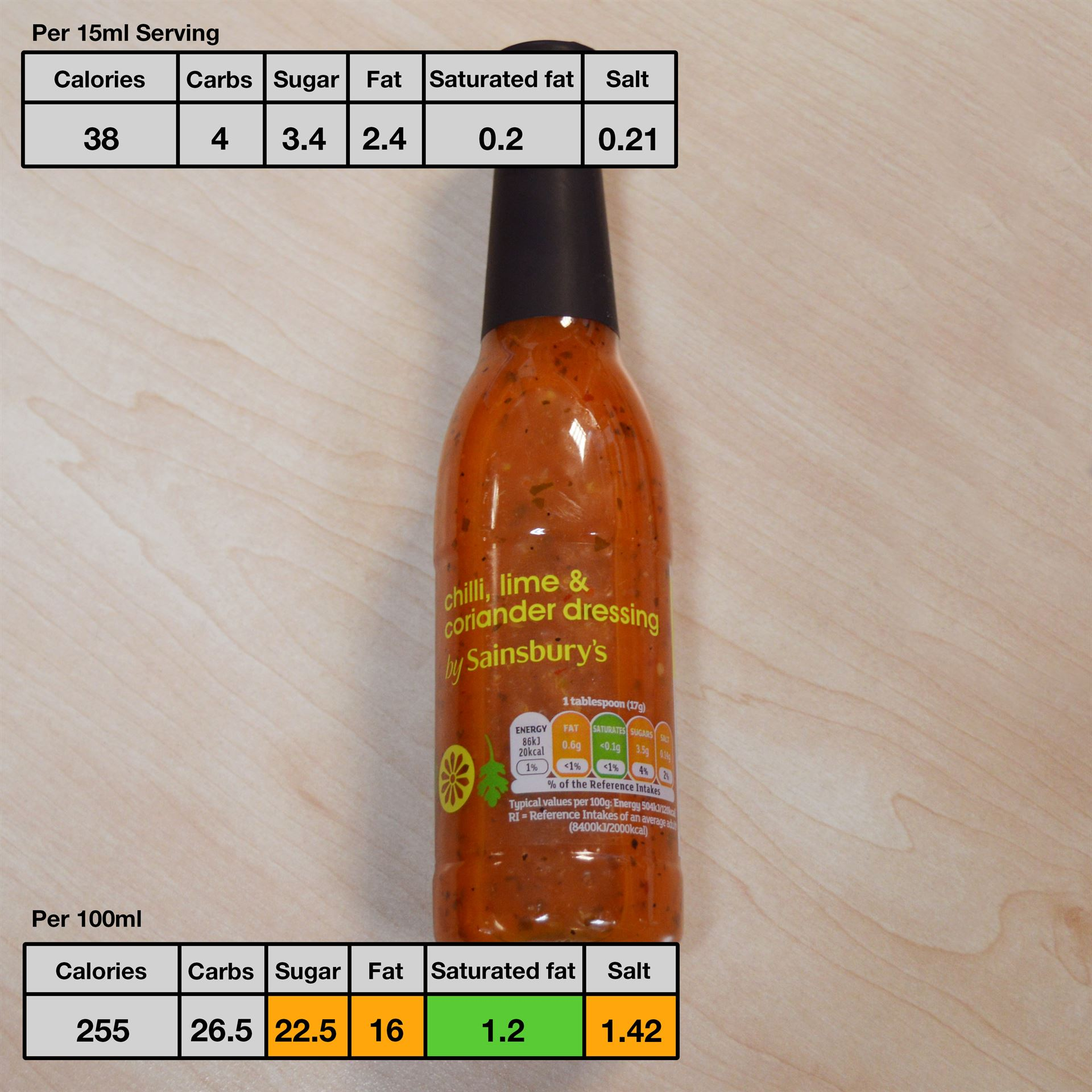 Sainsbury%e2%80%99s%20sweet%20chilli%20and%20coriander%20dressing2.jpg
