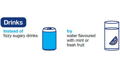 Drinks. Instead of fizzy sugary drinks, try water flavoured with mint or fresh fruit