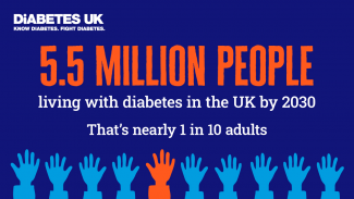 5.5. million people could have diabetes by 2030 - graphic